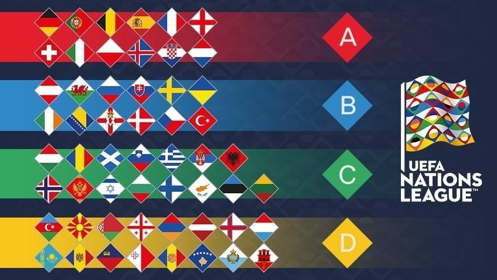 La suddivisione delle nazioni nelle leghe della Nations League