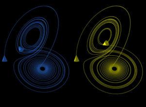 Due orbite sull'attrattore di Lorenz.